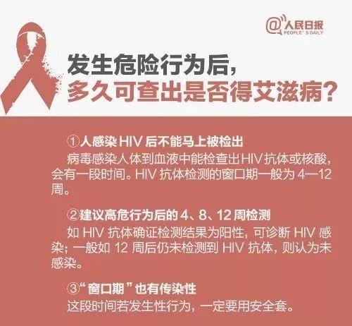 青岛新增艾滋病感染者男性占93.9% 这5种职业高发
